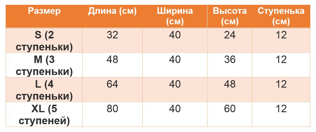 Таблица размеров лестниц для собак